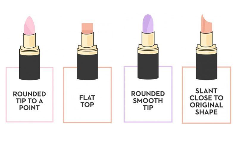 快檢查妳的唇膏!8種唇膏使用過的形狀看出妳的潛在個性