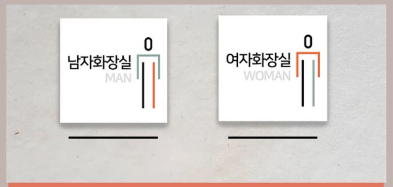 哪是男廁?哪是女廁?韓國有學校推出全新設計廁所標示