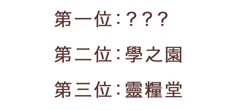 雅虎香港公佈2018年「Yahoo全年搜尋人氣榜」,最多家長搜尋嘅幼稚園係...