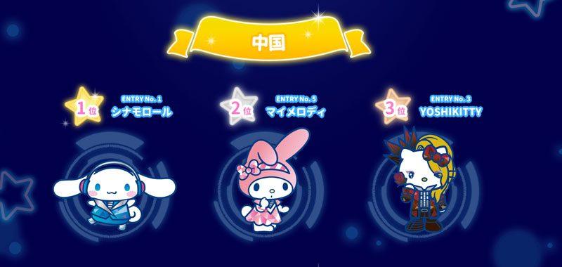 hello-kitty於sanrio大賞2019奪冠拍片多謝fans支持