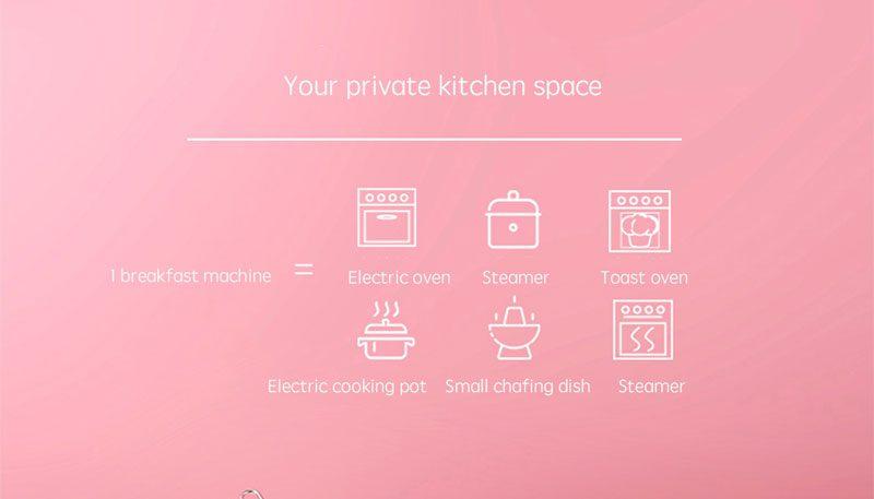 宅在家也能吃到各式早餐 四合一早餐機網上熱爆