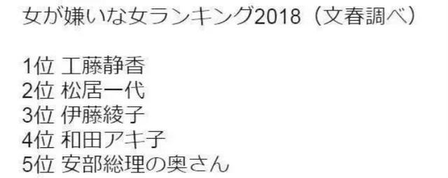 連續多年蟬聯《週刊文春》票選的「日本最討厭的女人」排行冠軍