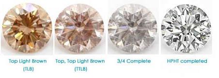 高壓和高溫方法方法可以把顏色改變到十分大的程度